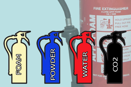 Fire extinguisher old colours